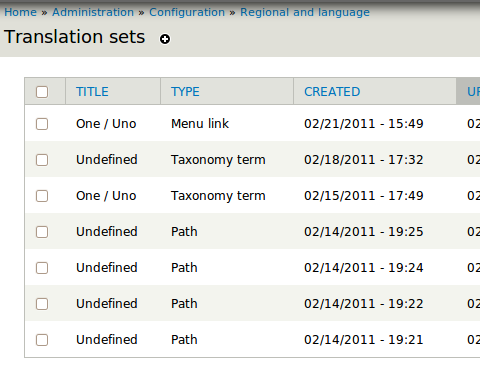 Drupal - Internationalization - Translation sets